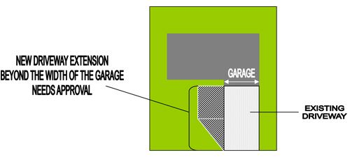 Floor plan of a garage with detailed text