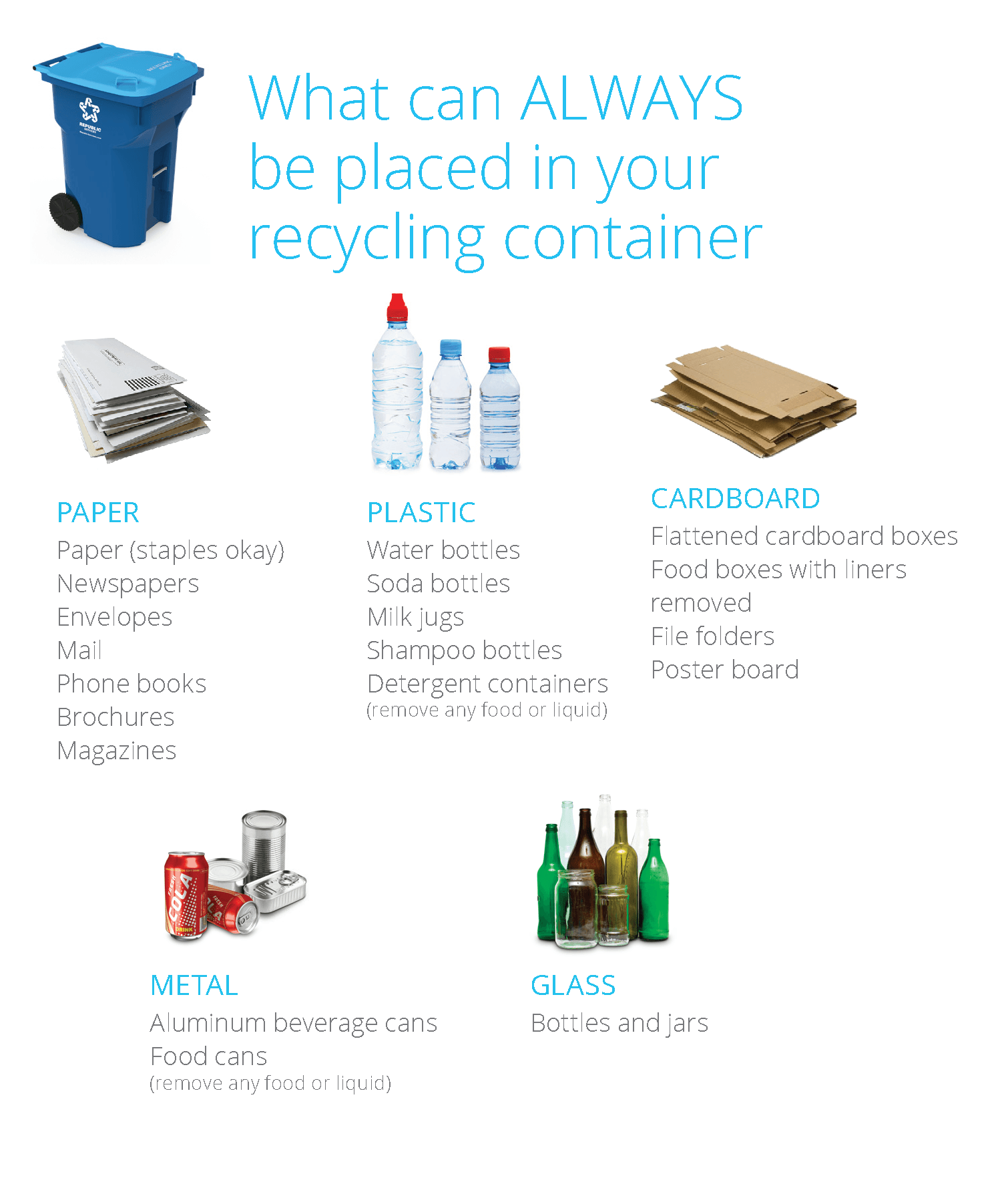 2019 Recycling Information Pictures and Descriptions